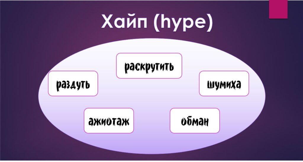 Хайп: что это значит в переводе с английского языка