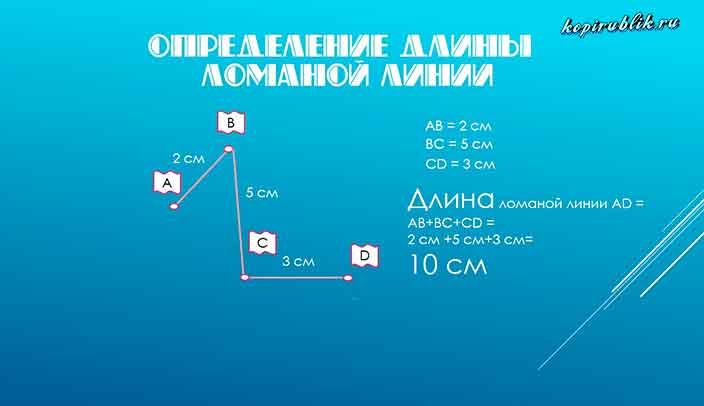 рассчёт длины ломаной линии